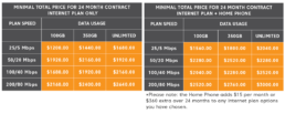 24_month_contract_cost_internet_plans